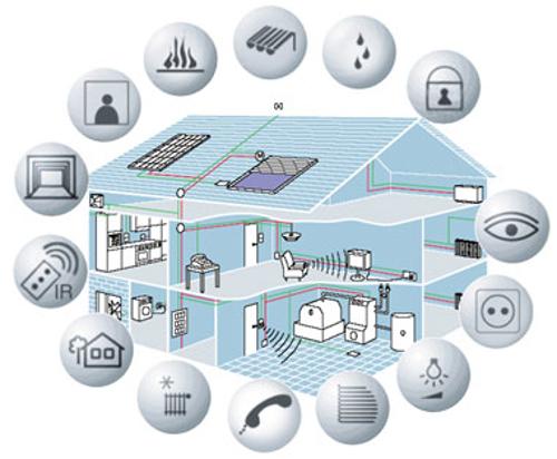 La casa intelligente: corso per integrare le professionalità dell'impiantista elettrico e termoidraulico